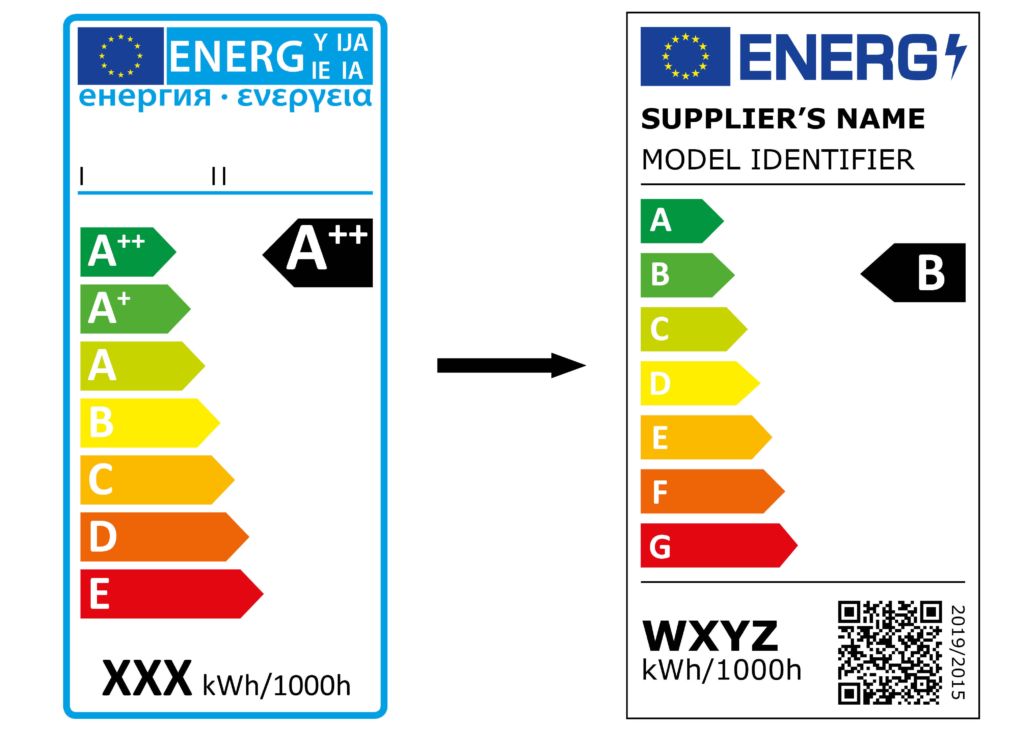 Oud en nieuw energielabel naast elkaar